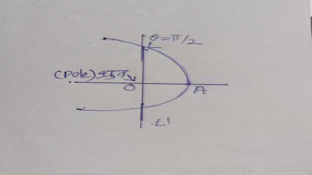 Lengths of Plane Curves