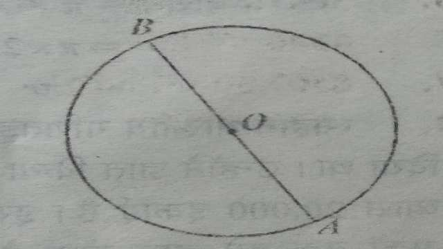 Circumference-and-Area-of-the_Circle