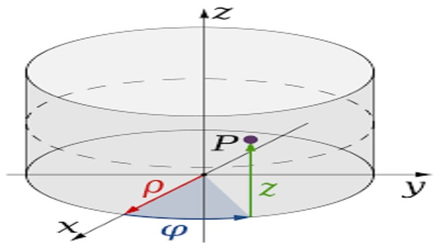 Double Integral in Polar Coordinates