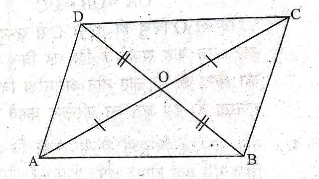 Loci And Concurrent Lines