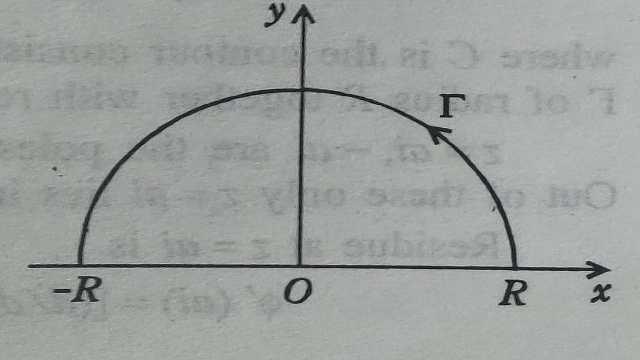 Solve Complex Contour Integration